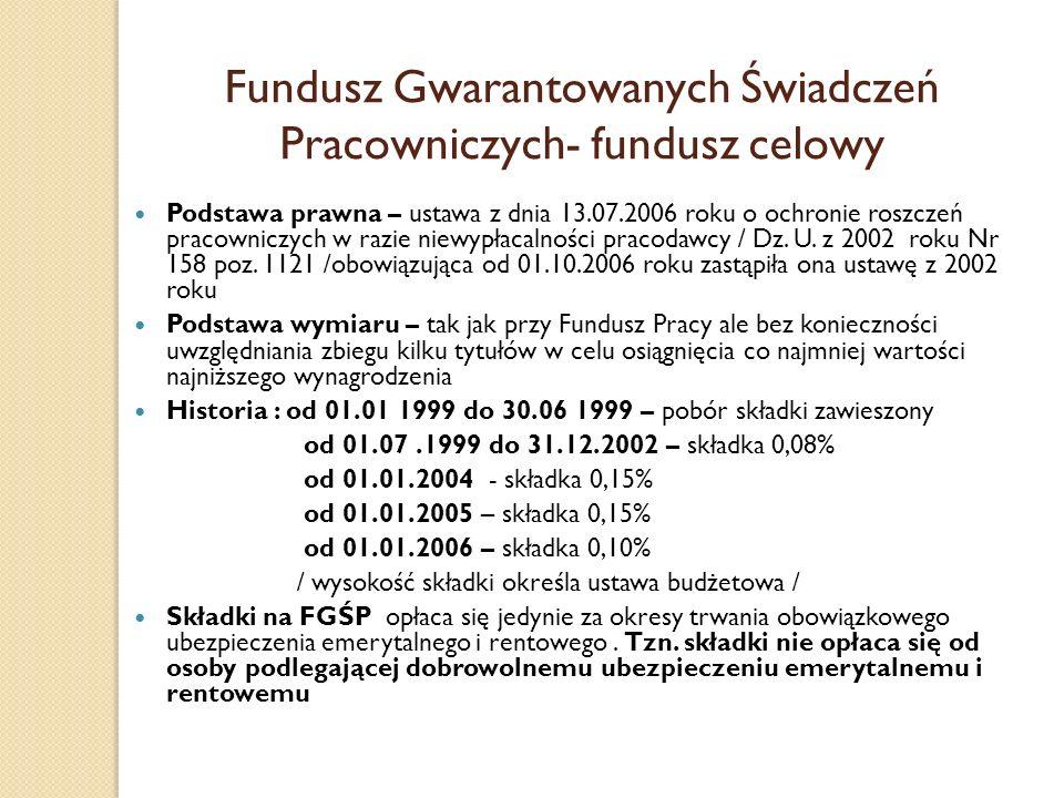 Fundusz Gwarantowanych Świadczeń Pracowniczych- fundusz celowy