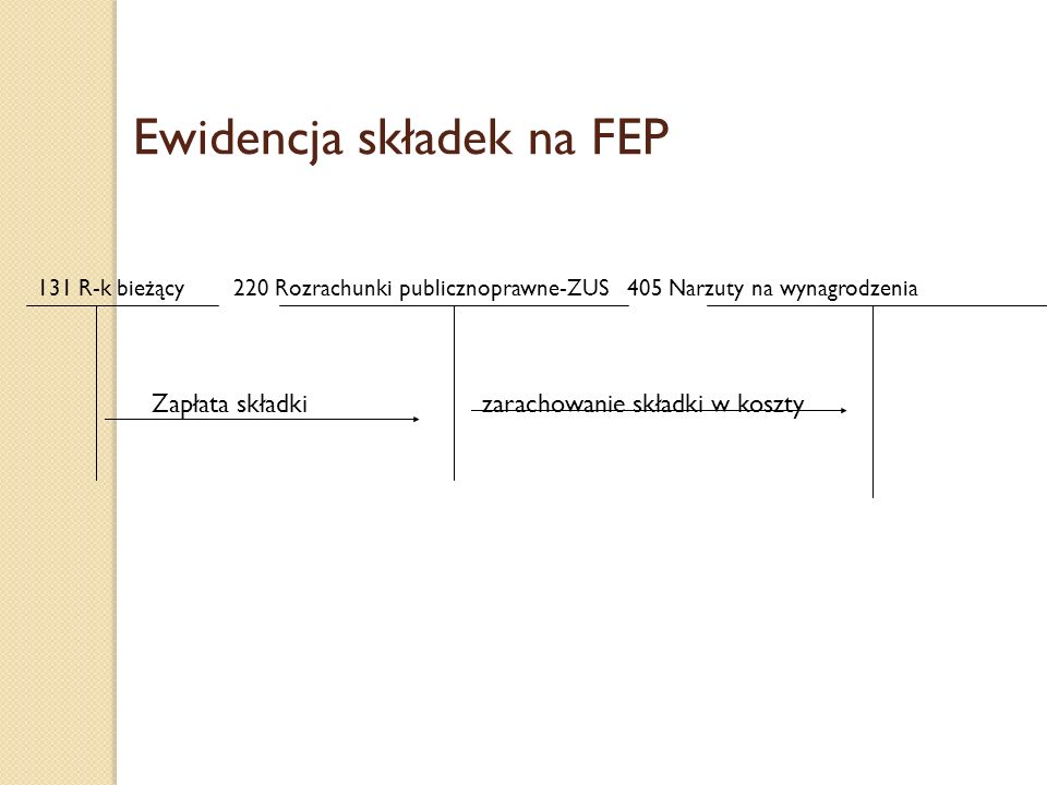 Ewidencja składek na FEP
