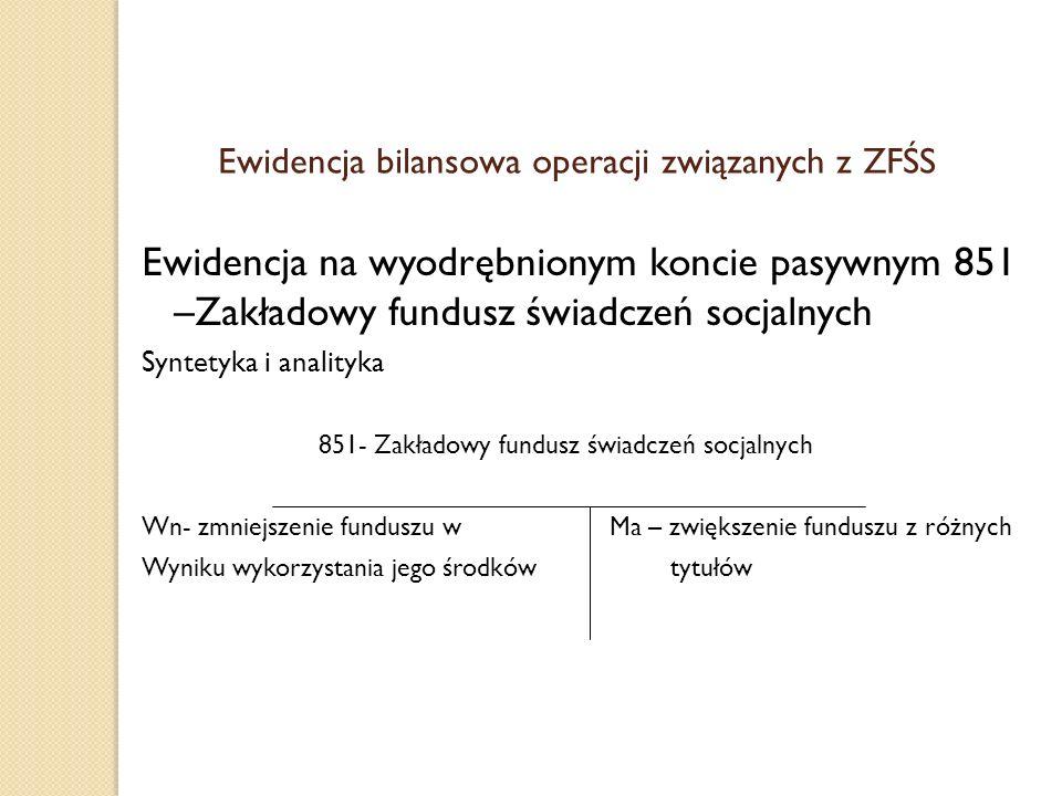 Ewidencja bilansowa operacji związanych z ZFŚS