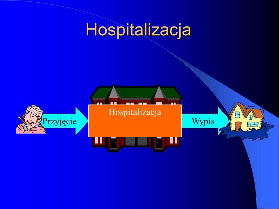 Hospitalizacja Wypis Przyjęcie Hospitalizacja