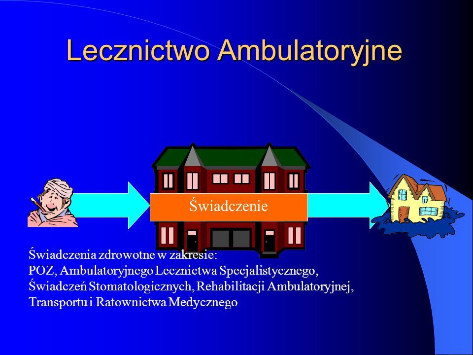 Lecznictwo Ambulatoryjne