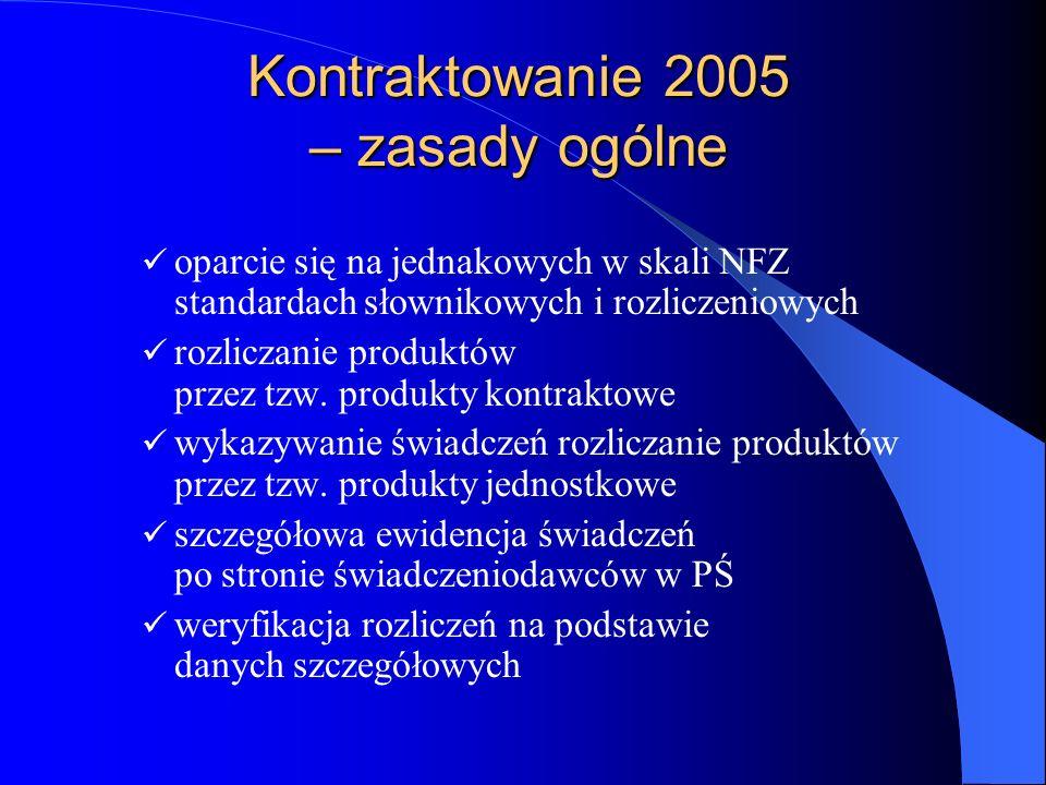 Kontraktowanie 2005 – zasady ogólne