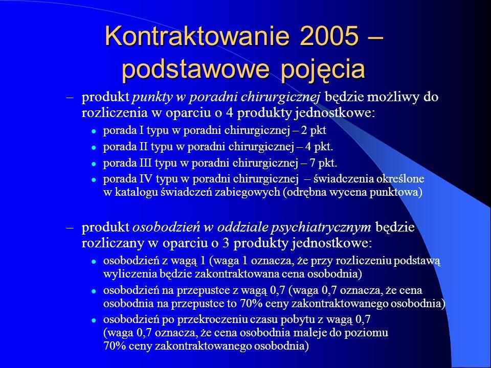 Kontraktowanie 2005 – podstawowe pojęcia