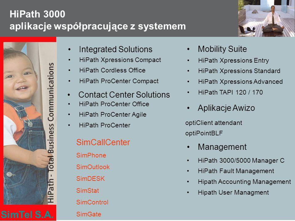 HiPath 3000 aplikacje współpracujące z systemem