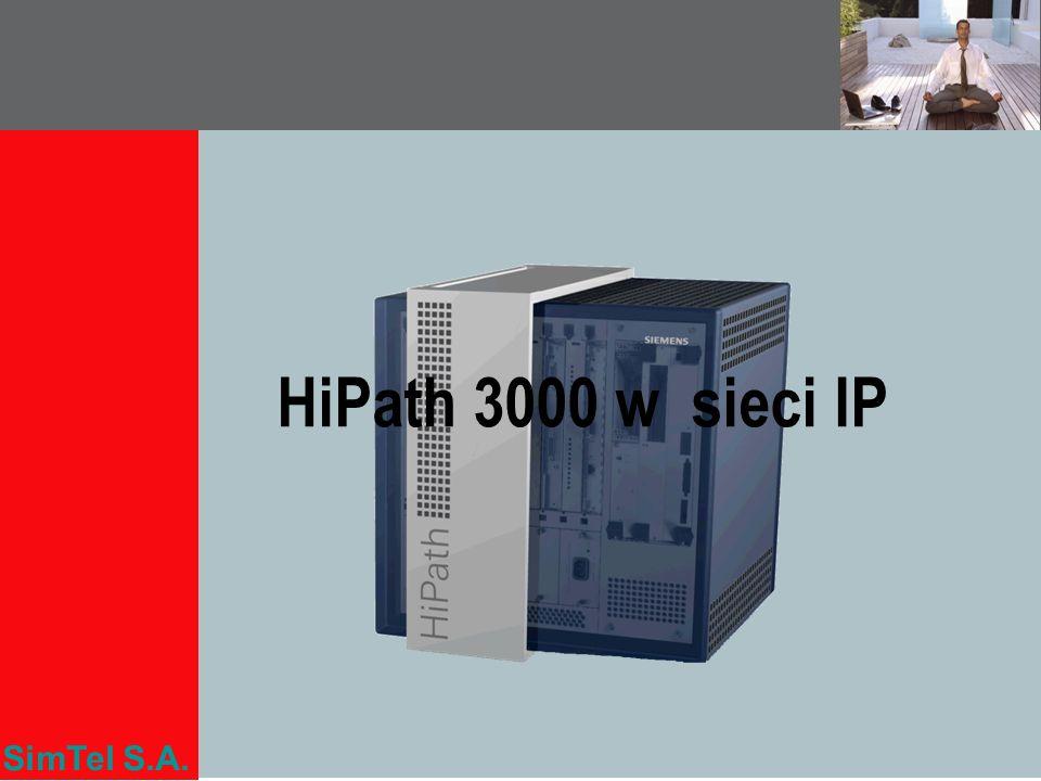 HiPath 3000 w sieci IP