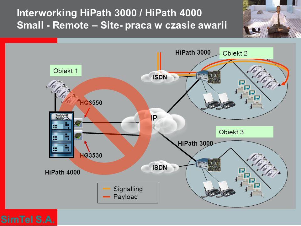 Interworking HiPath 3000 / HiPath 4000 Small - Remote – Site- praca w czasie awarii