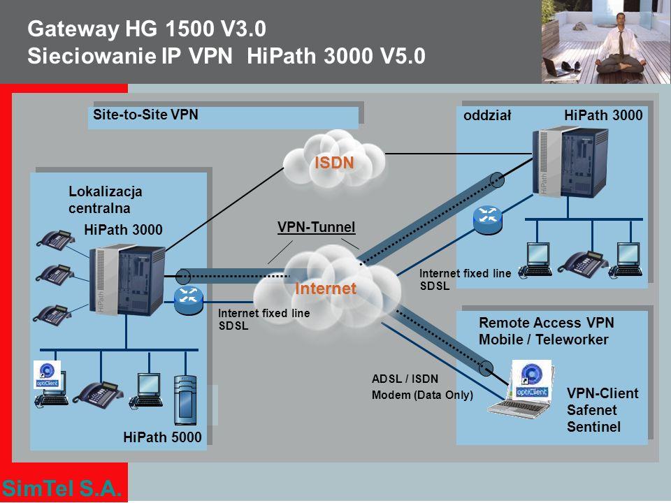 Gateway HG 1500 V3.0 Sieciowanie IP VPN HiPath 3000 V5.0