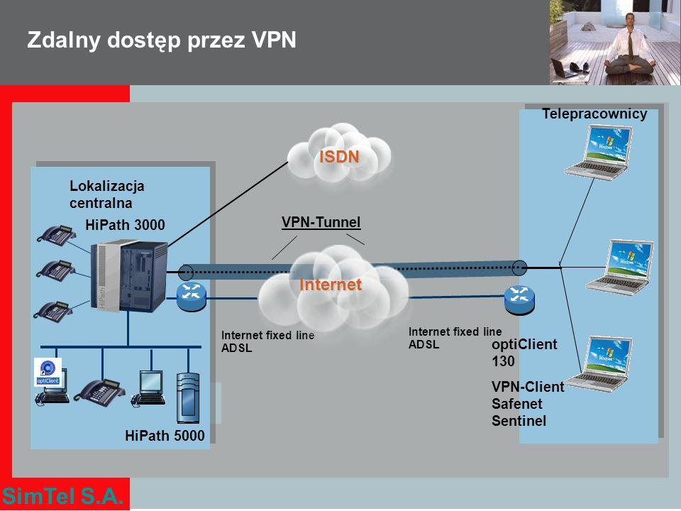 Zdalny dostęp przez VPN