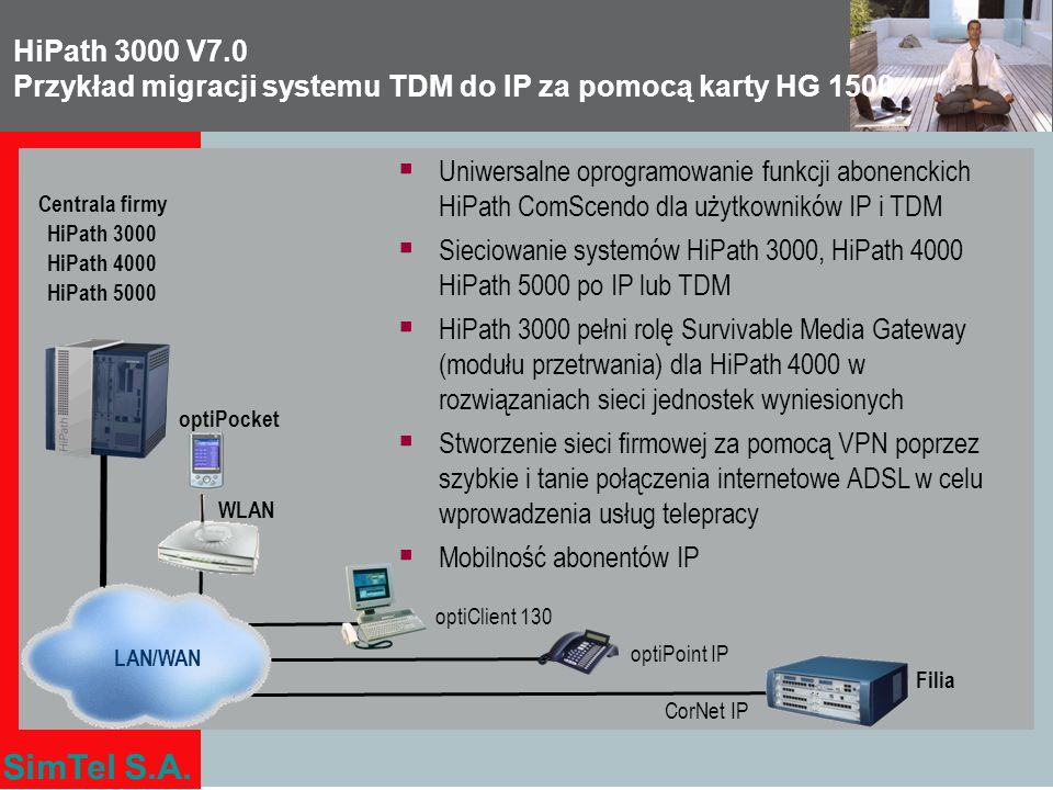 Mobilność abonentów IP