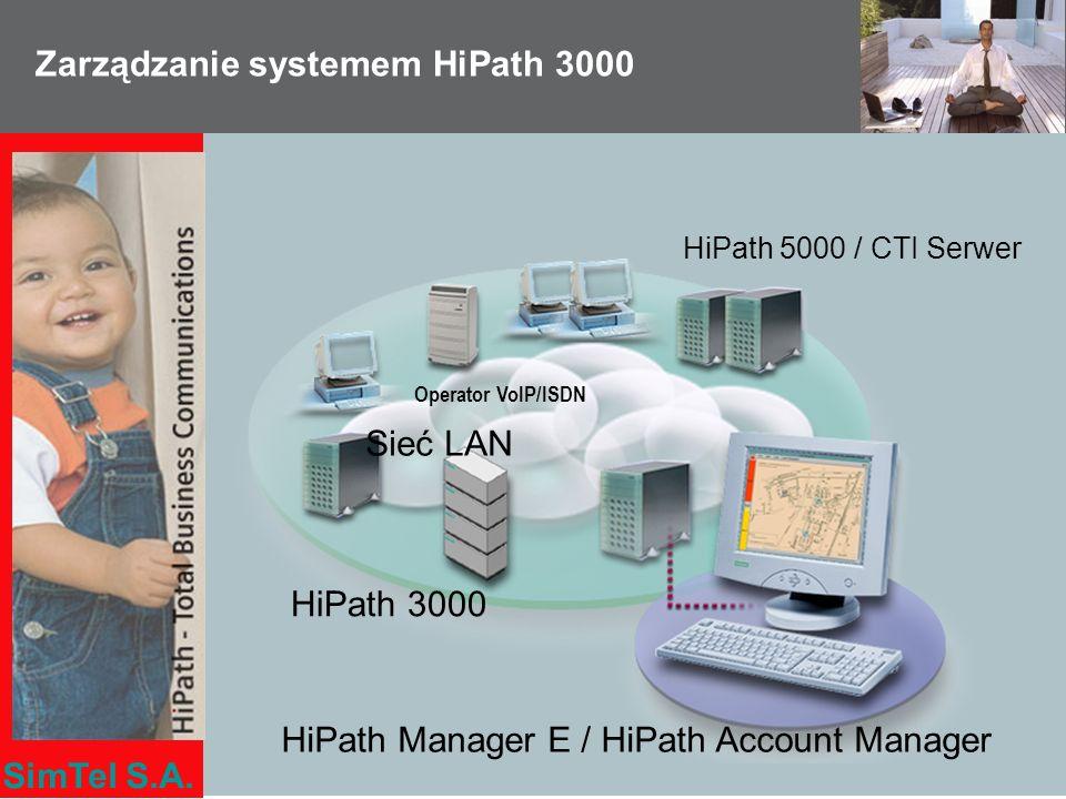 Zarządzanie systemem HiPath 3000