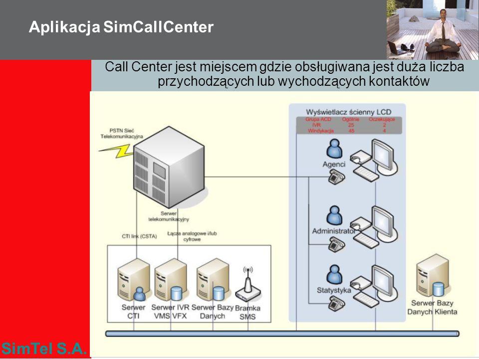Aplikacja SimCallCenter
