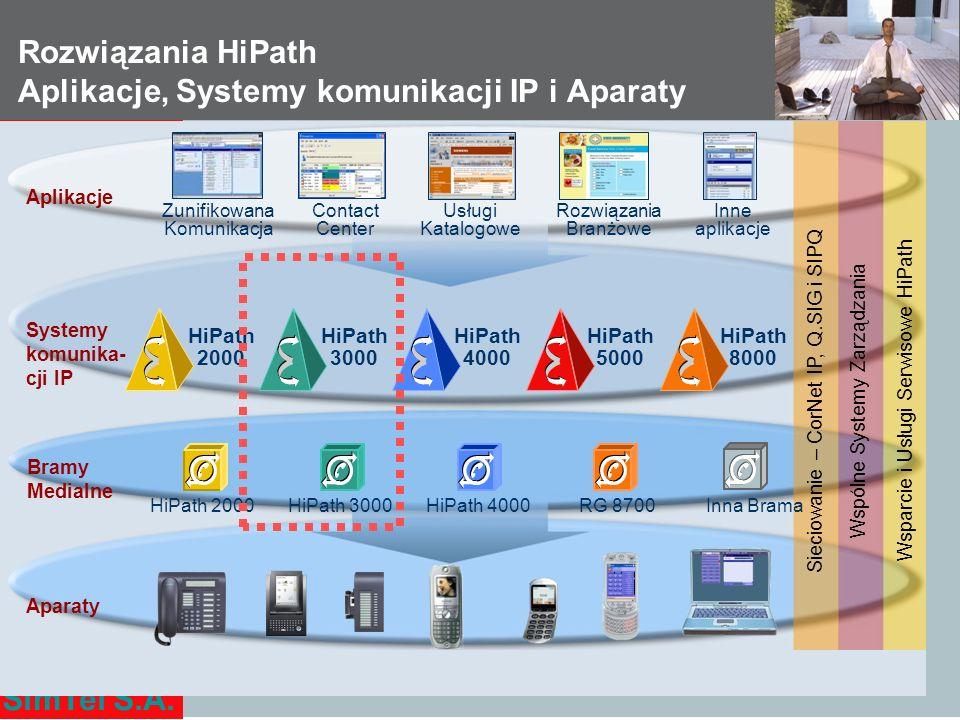 Rozwiązania HiPath Aplikacje, Systemy komunikacji IP i Aparaty