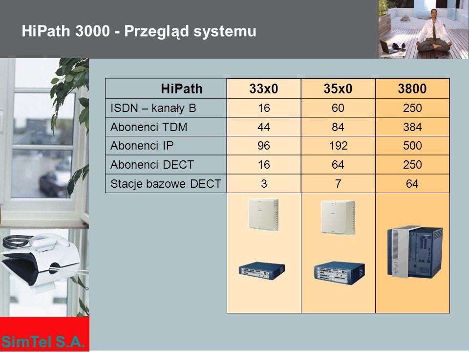 HiPath 3000 - Przegląd systemu