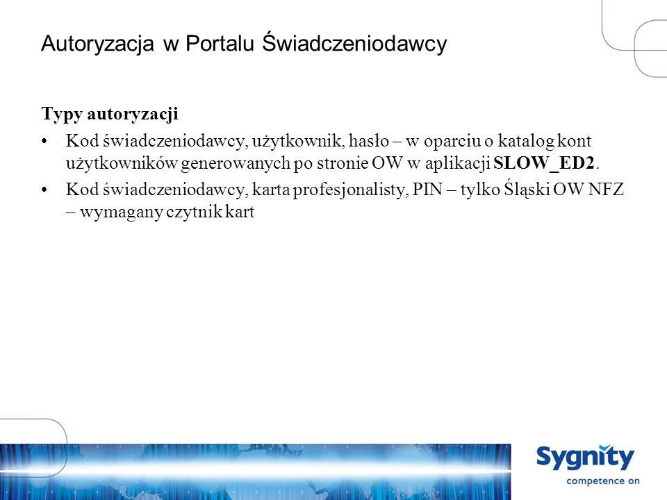 Autoryzacja w Portalu Świadczeniodawcy