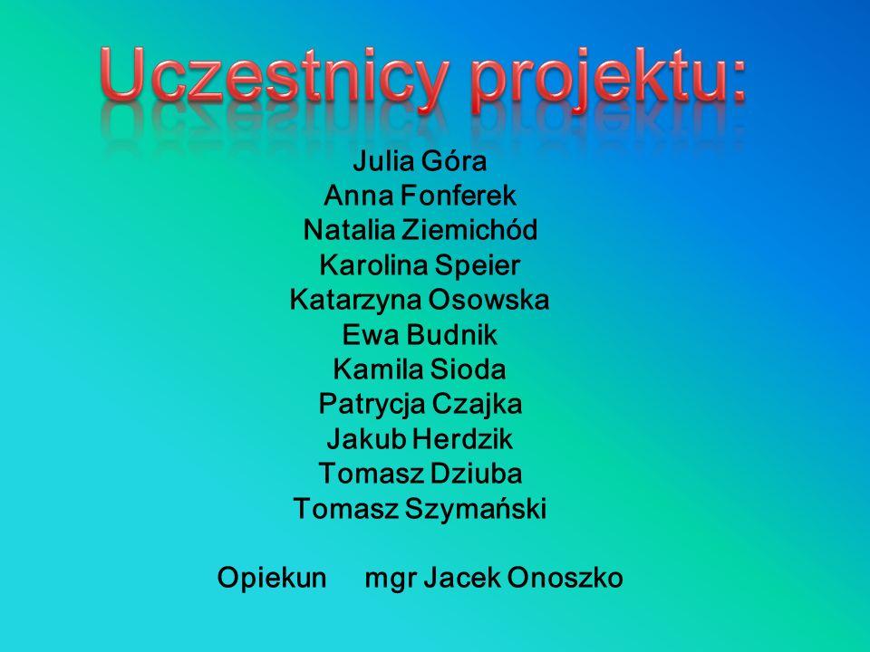 Opiekun mgr Jacek Onoszko