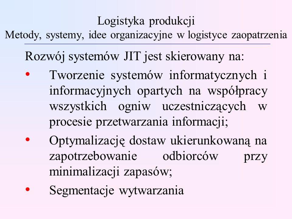 Rozwój systemów JIT jest skierowany na: