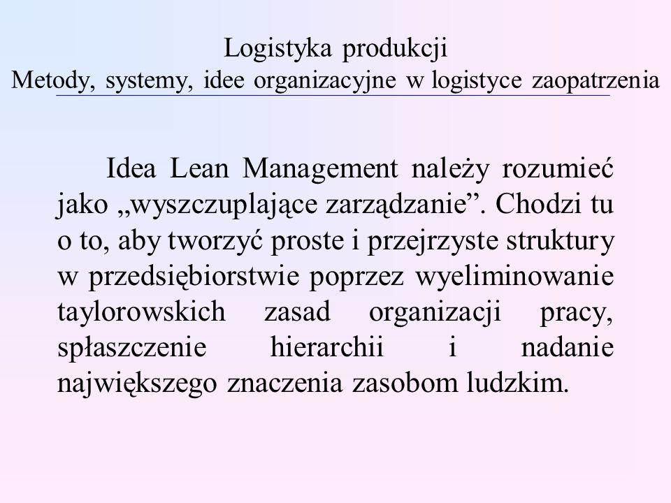 Logistyka produkcji Metody, systemy, idee organizacyjne w logistyce zaopatrzenia