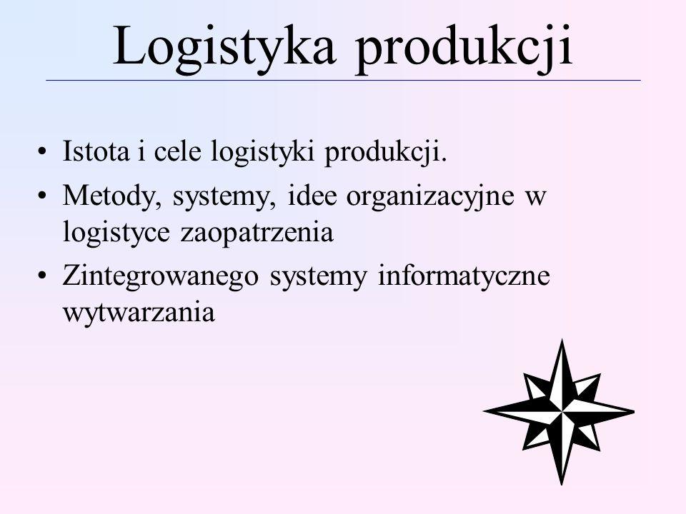 Logistyka produkcji Istota i cele logistyki produkcji.