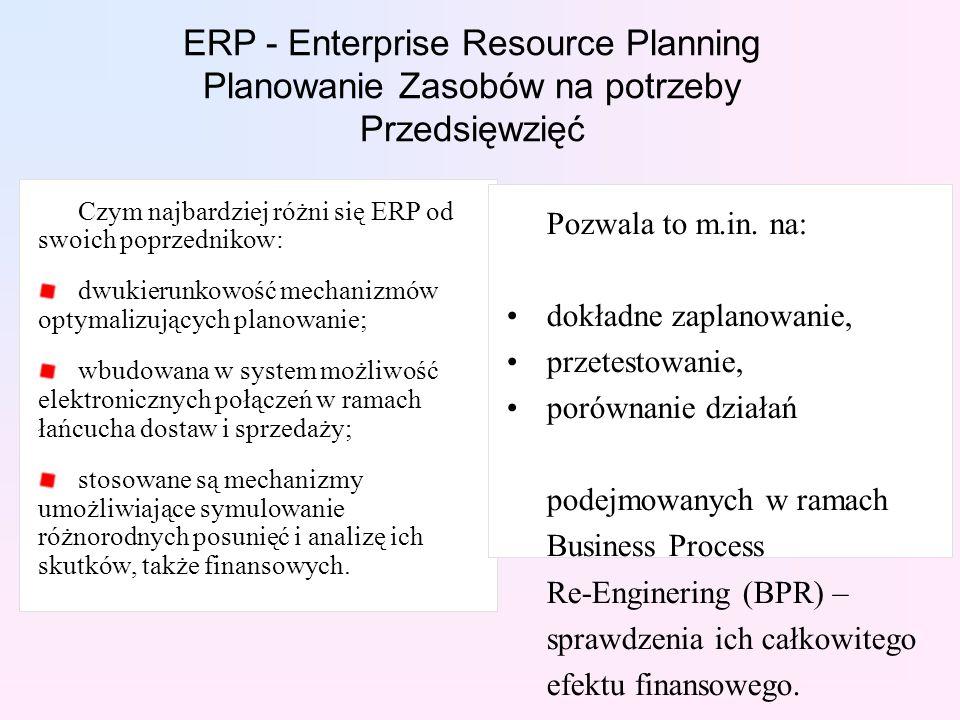 ERP - Enterprise Resource Planning Planowanie Zasobów na potrzeby Przedsięwzięć