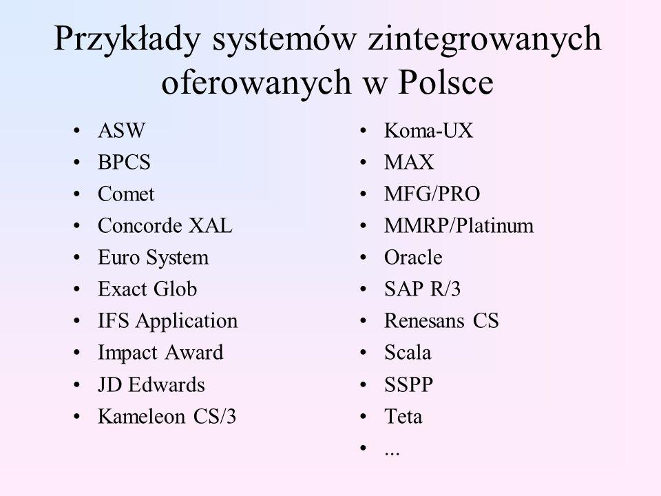 Przykłady systemów zintegrowanych oferowanych w Polsce