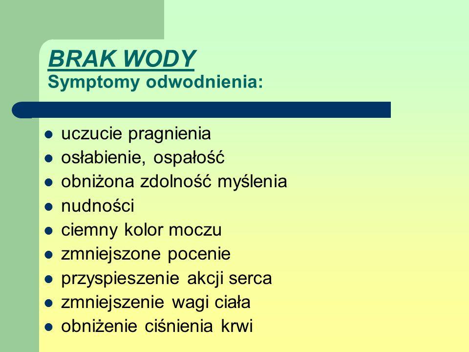 BRAK WODY Symptomy odwodnienia:
