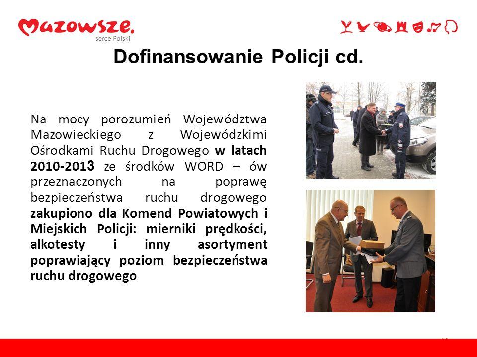 Dofinansowanie Policji cd.