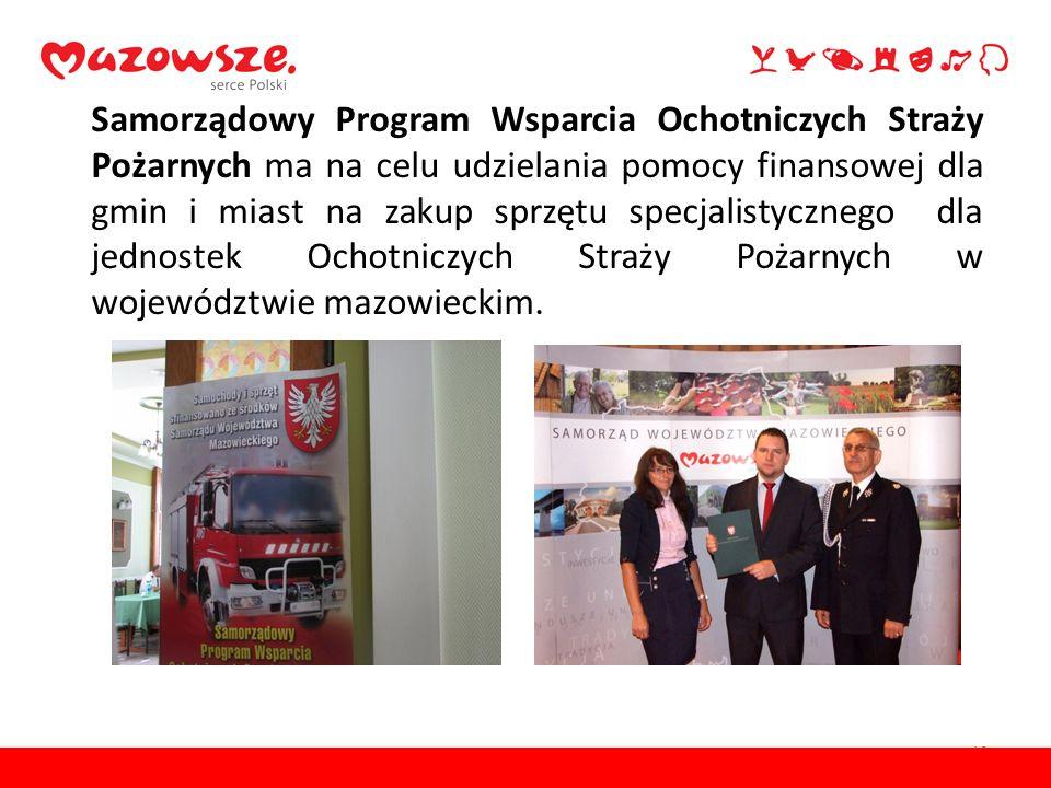 Samorządowy Program Wsparcia Ochotniczych Straży Pożarnych ma na celu udzielania pomocy finansowej dla gmin i miast na zakup sprzętu specjalistycznego dla jednostek Ochotniczych Straży Pożarnych w województwie mazowieckim.