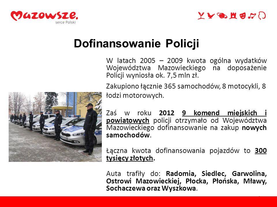 Dofinansowanie Policji