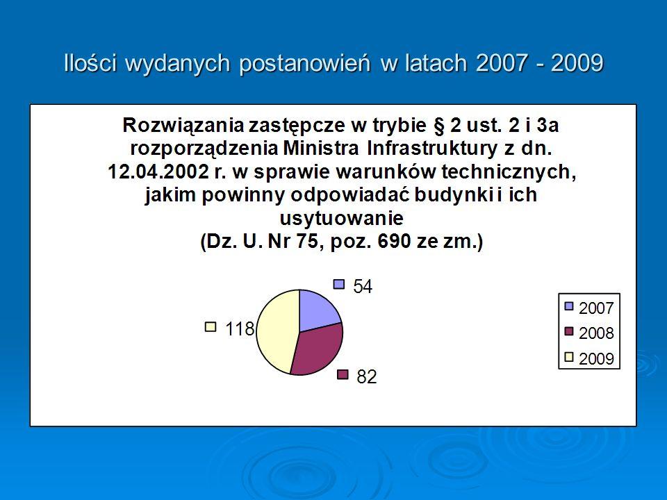 Ilości wydanych postanowień w latach 2007 - 2009