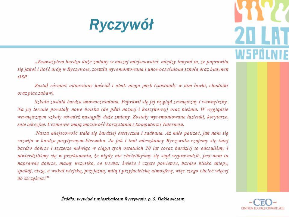 Źródło: wywiad z mieszkańcem Ryczywołu, p. S. Flakiewiczem
