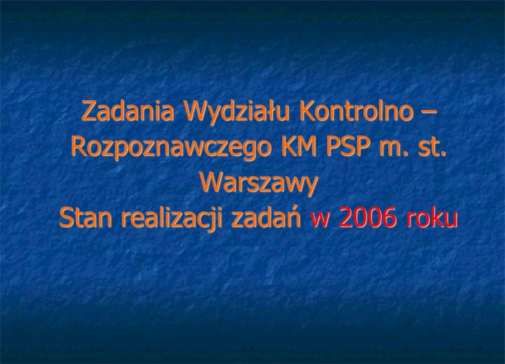 Zadania Wydziału Kontrolno – Rozpoznawczego KM PSP m. st