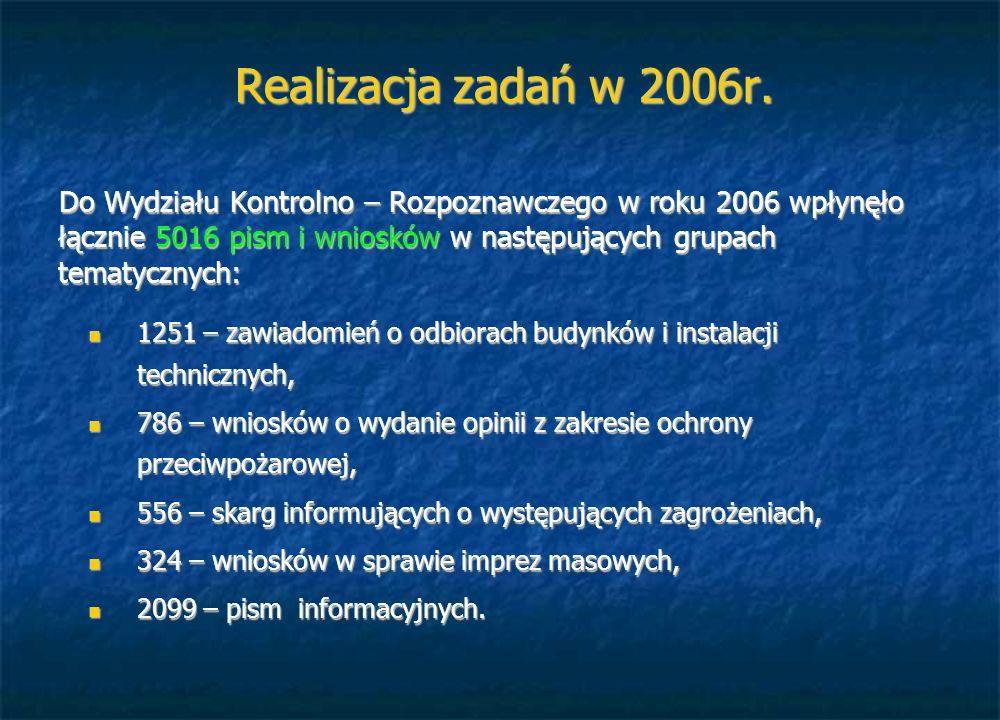 Realizacja zadań w 2006r.
