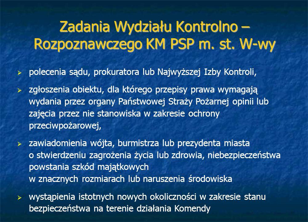 Zadania Wydziału Kontrolno – Rozpoznawczego KM PSP m. st. W-wy