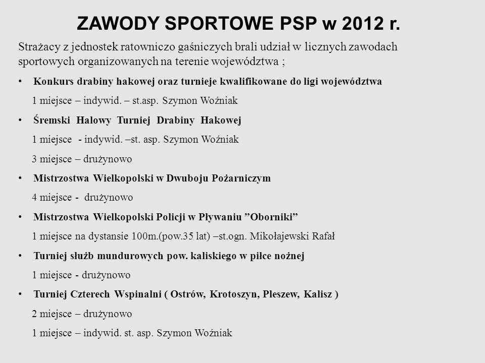 ZAWODY SPORTOWE PSP w 2012 r.