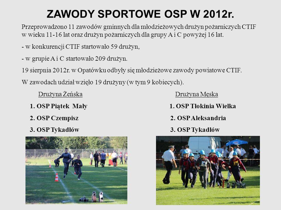 ZAWODY SPORTOWE OSP W 2012r.