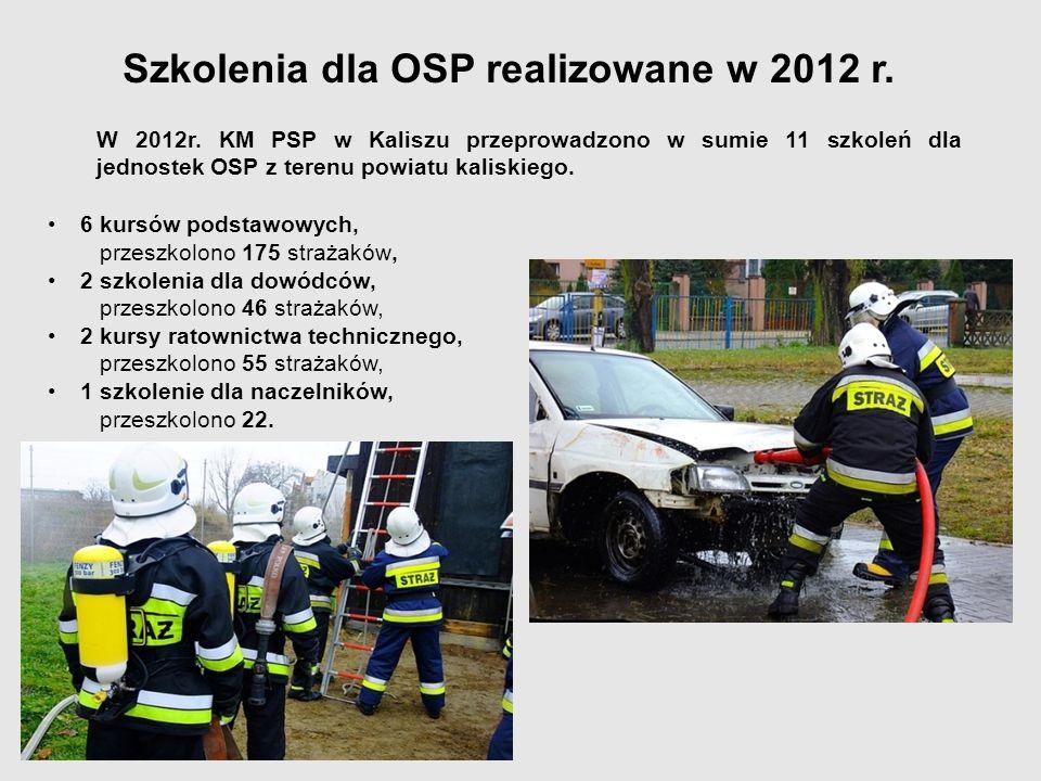 Szkolenia dla OSP realizowane w 2012 r.