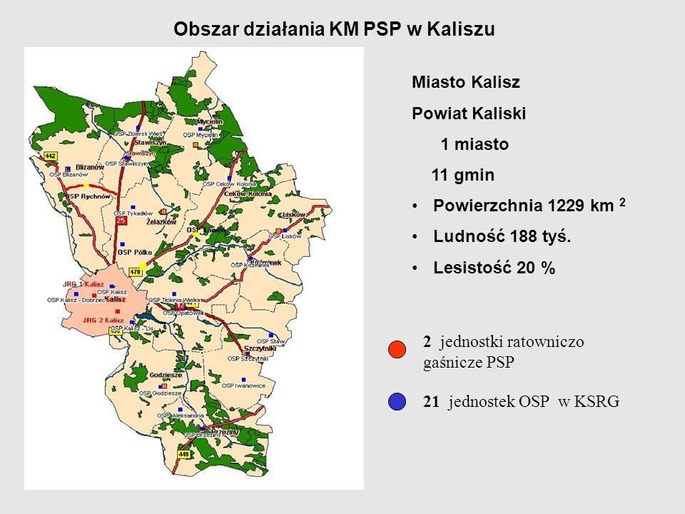 Obszar działania KM PSP w Kaliszu