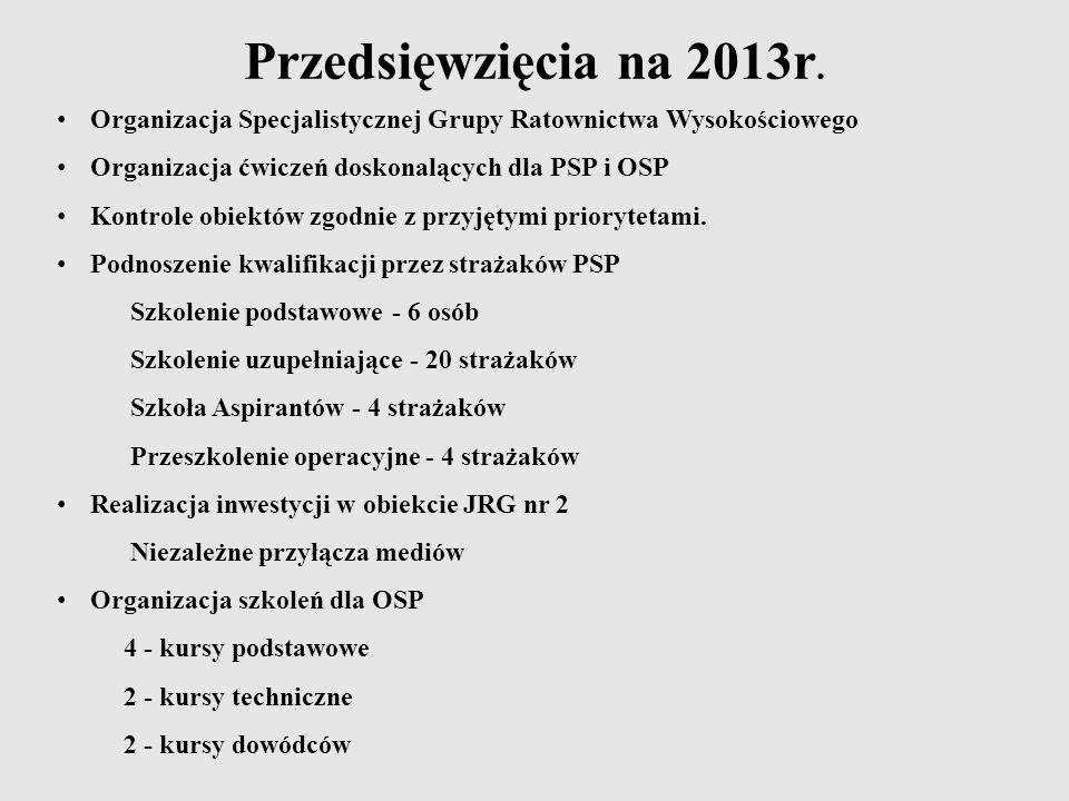 Przedsięwzięcia na 2013r. Organizacja Specjalistycznej Grupy Ratownictwa Wysokościowego. Organizacja ćwiczeń doskonalących dla PSP i OSP.