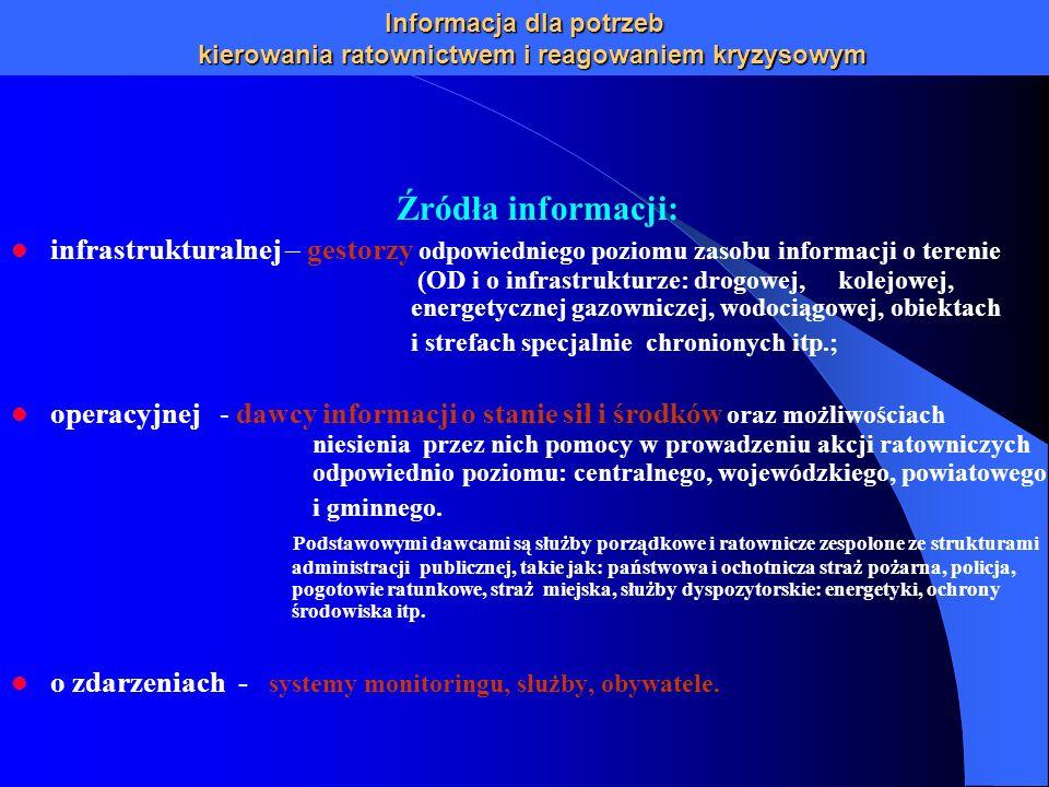 Informacja dla potrzeb kierowania ratownictwem i reagowaniem kryzysowym