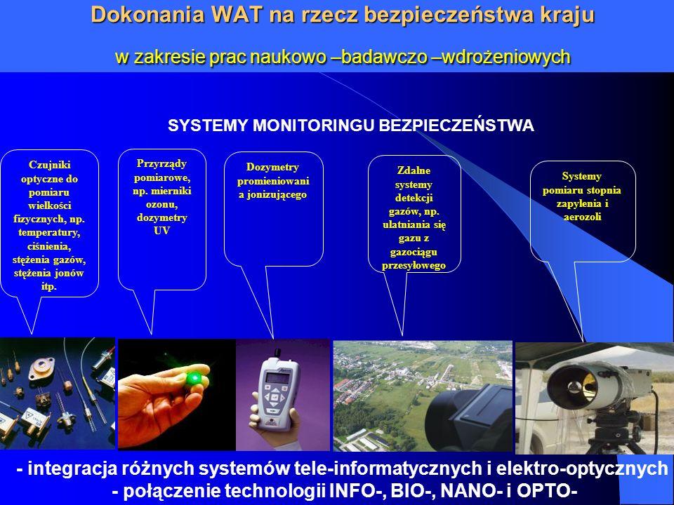 Dokonania WAT na rzecz bezpieczeństwa kraju w zakresie prac naukowo –badawczo –wdrożeniowych