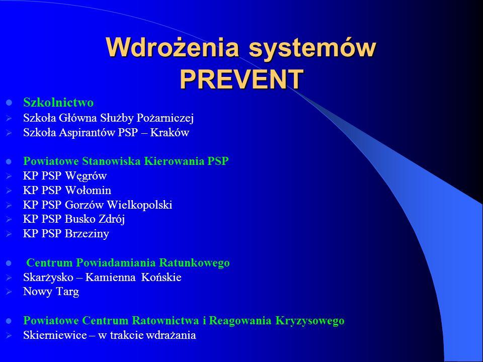Wdrożenia systemów PREVENT