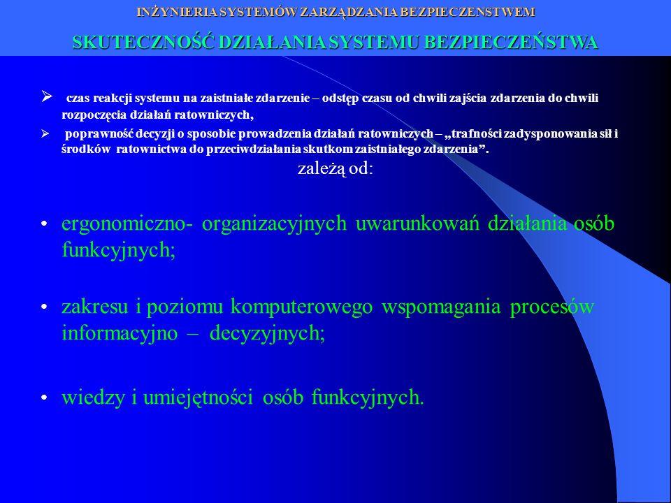 ergonomiczno- organizacyjnych uwarunkowań działania osób funkcyjnych;