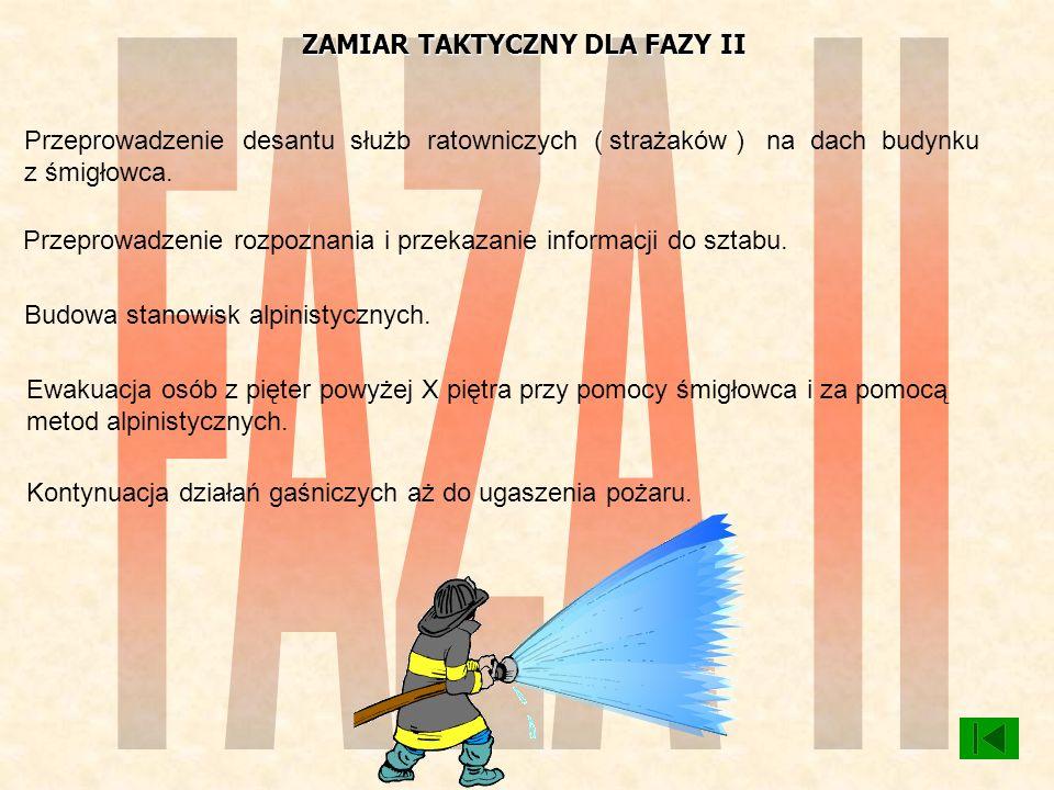 FAZA II ZAMIAR TAKTYCZNY DLA FAZY II
