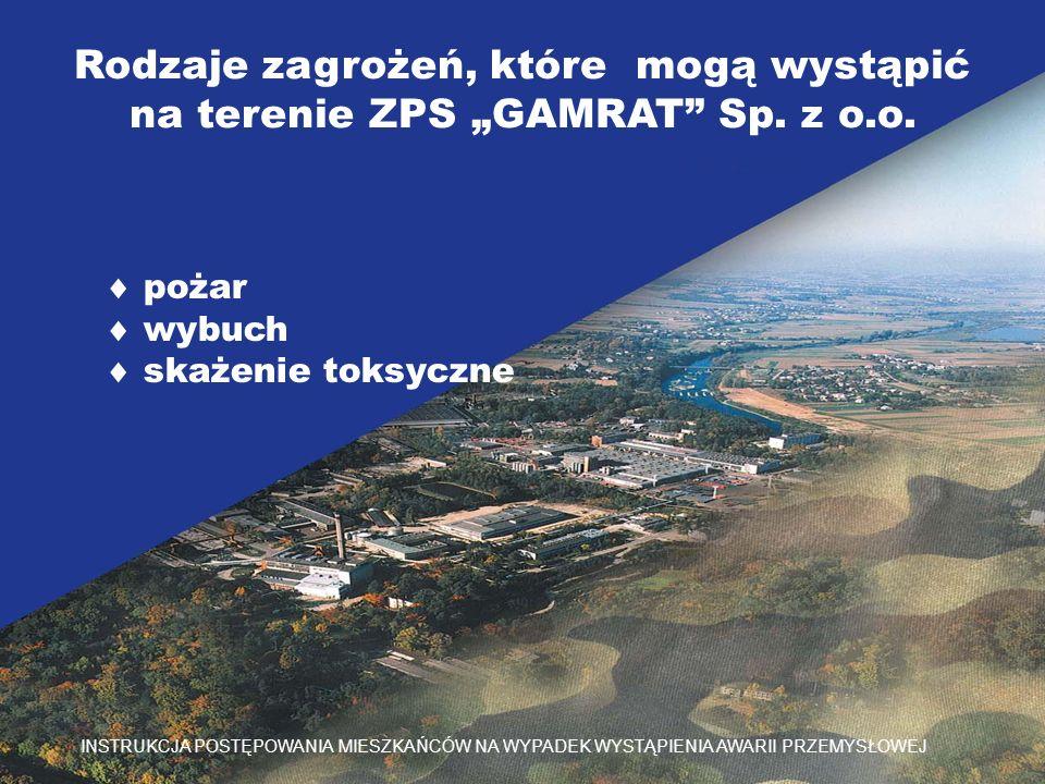"""Rodzaje zagrożeń, które mogą wystąpić na terenie ZPS """"GAMRAT Sp. z o"""
