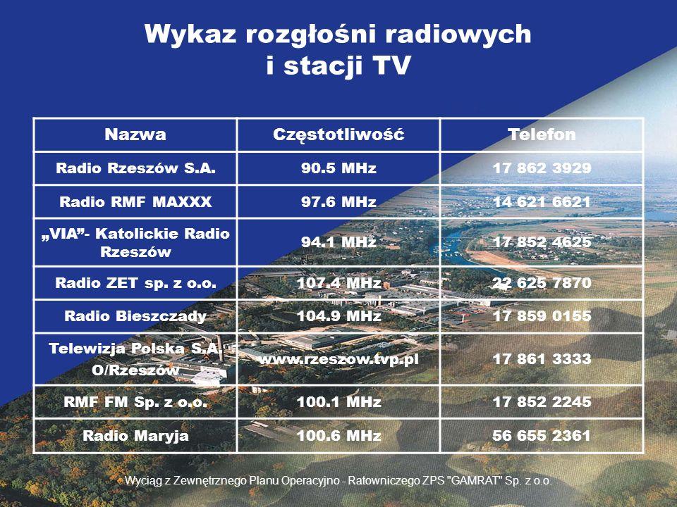 Wykaz rozgłośni radiowych i stacji TV
