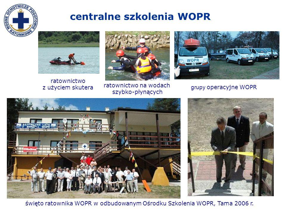 centralne szkolenia WOPR