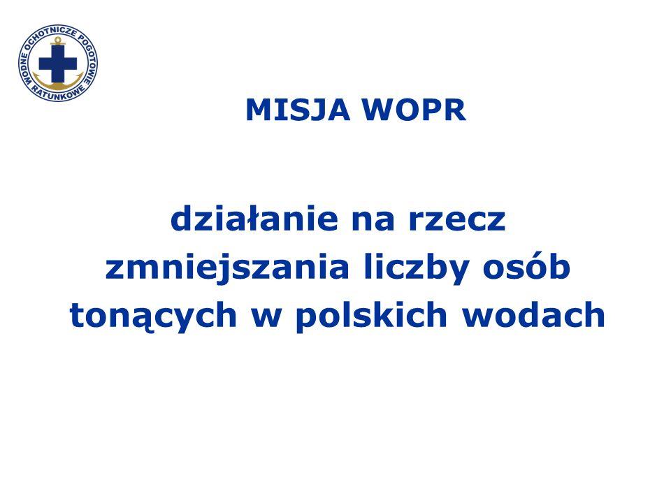 działanie na rzecz zmniejszania liczby osób tonących w polskich wodach