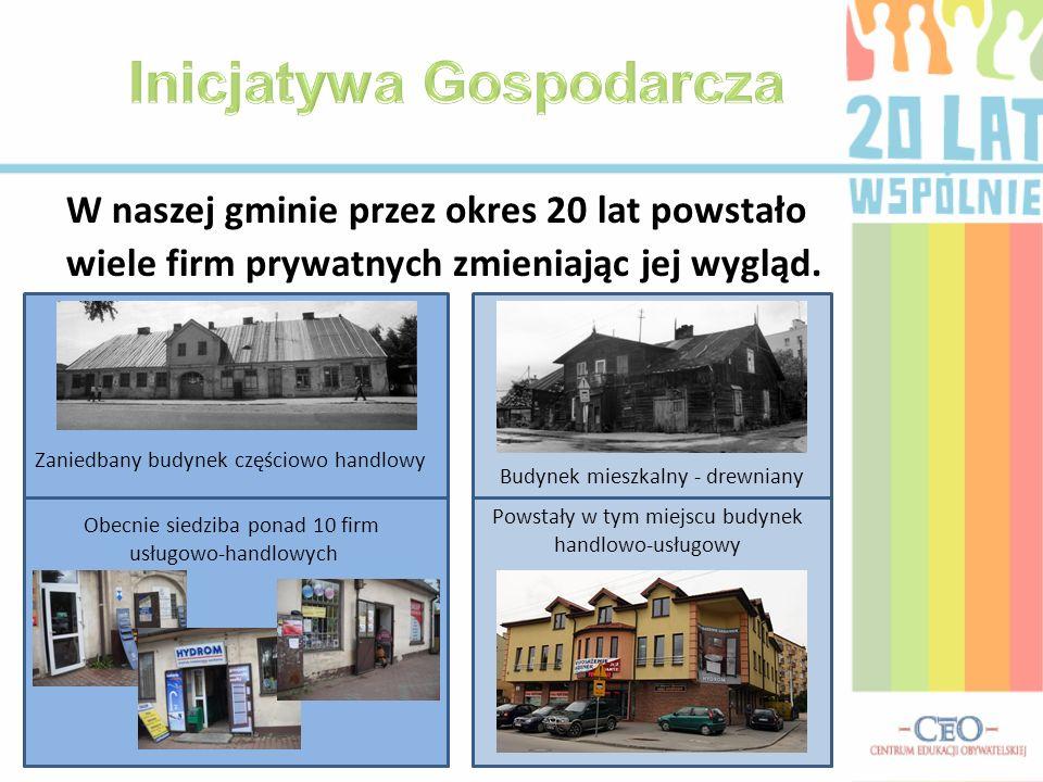 Inicjatywa Gospodarcza