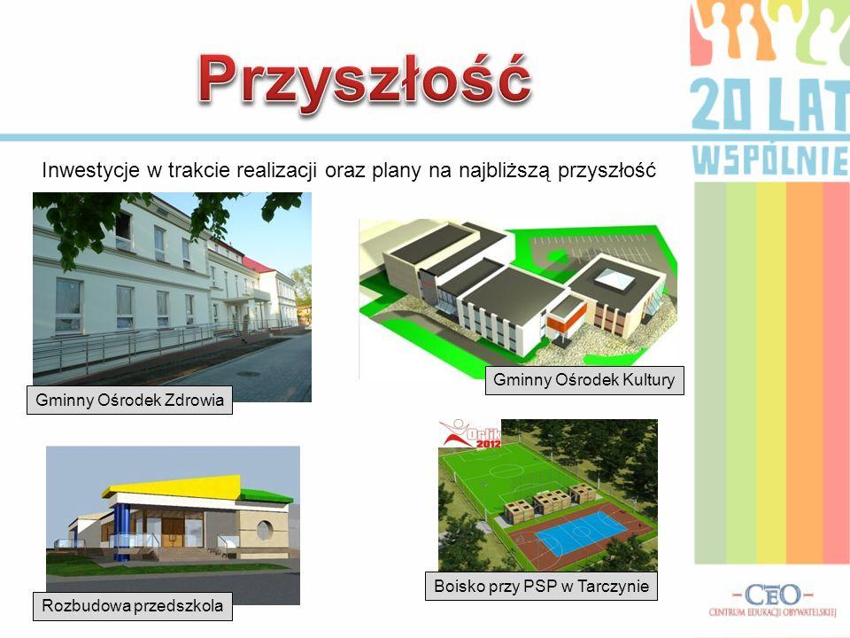 PrzyszłośćInwestycje w trakcie realizacji oraz plany na najbliższą przyszłość. Gminny Ośrodek Kultury.