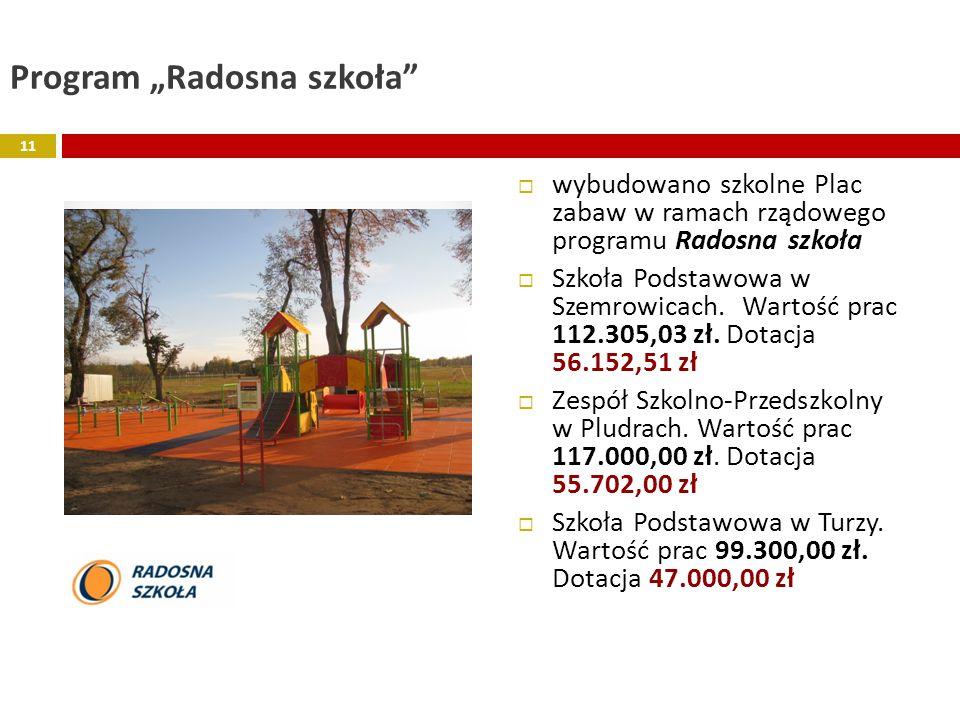 """Program """"Radosna szkoła"""